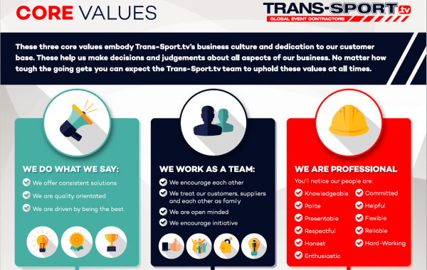Trans-Sport.tv core values